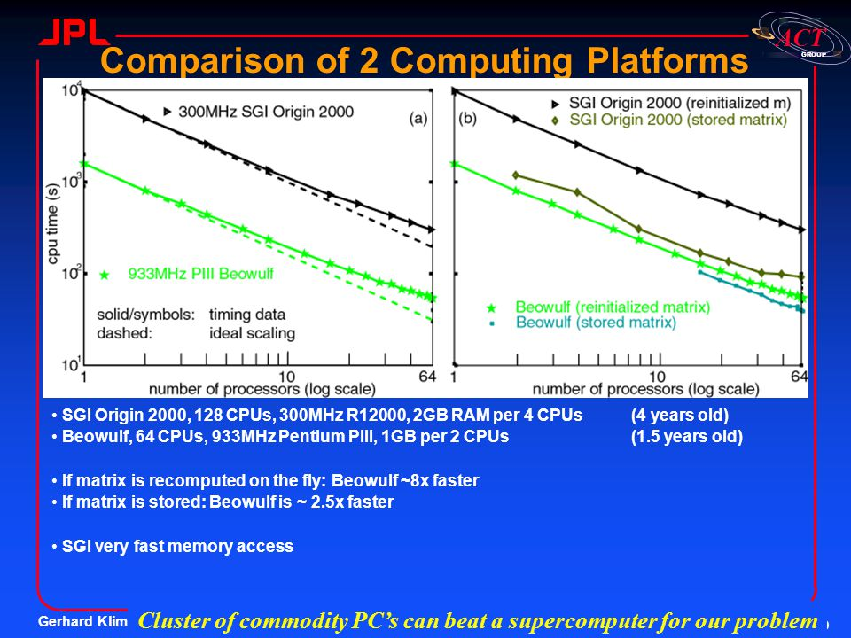 Comparison of 2 Computing Platforms