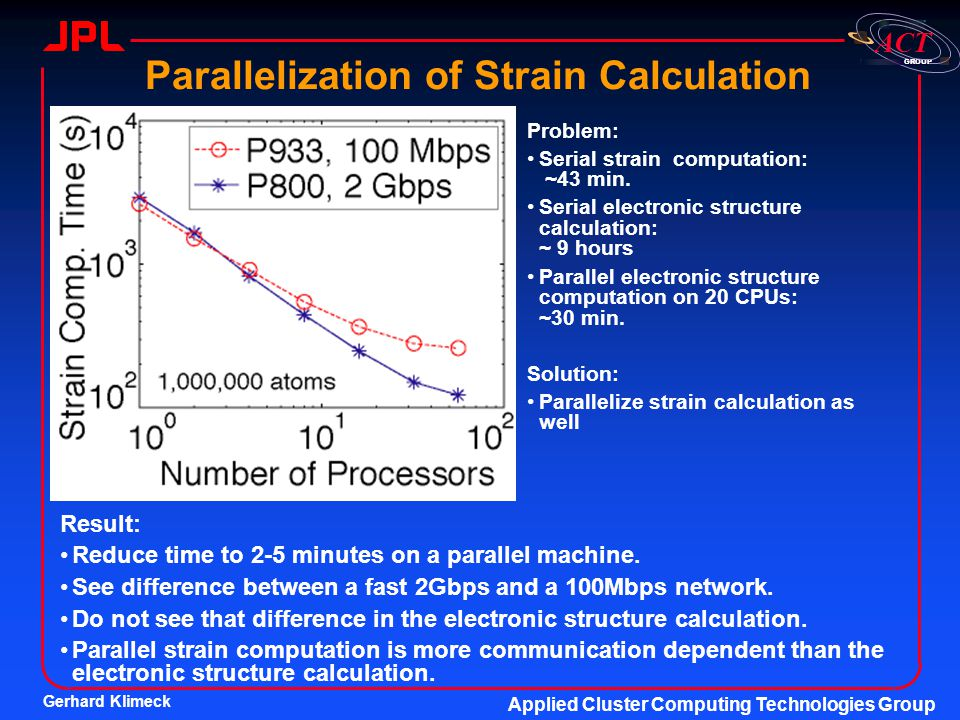 Parallelization of Strain Calculation