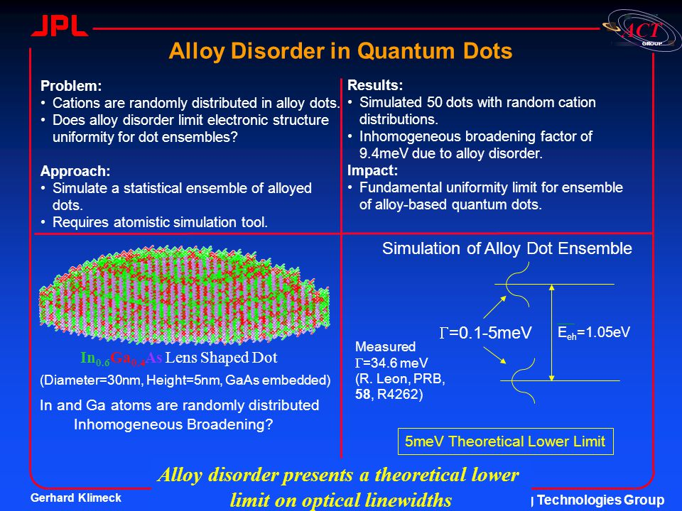 Alloy Disorder in Quantum Dots