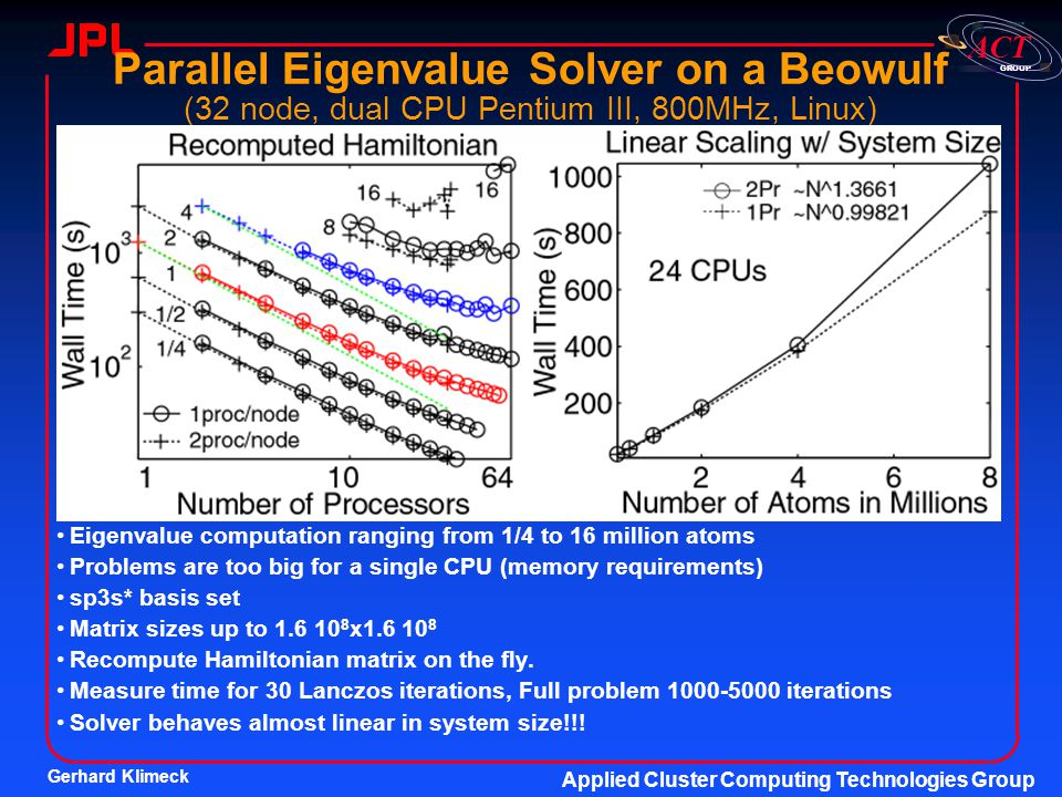 Parallel Eigenvalue Solver on a Beowulf (32 node, dual CPU Pentium III, 800MHz, Linux)