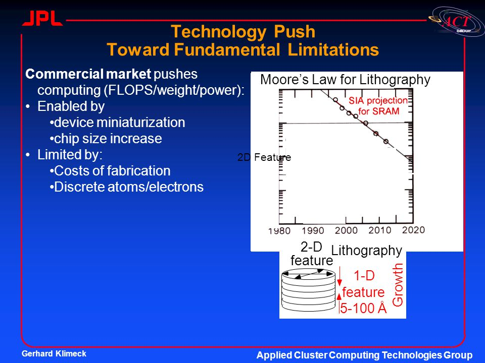 Technology Push Toward Fundamental Limitations