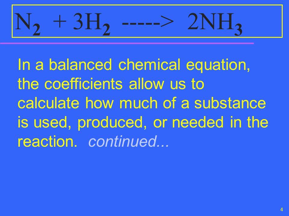 N2 + 3H2 -----> 2NH3
