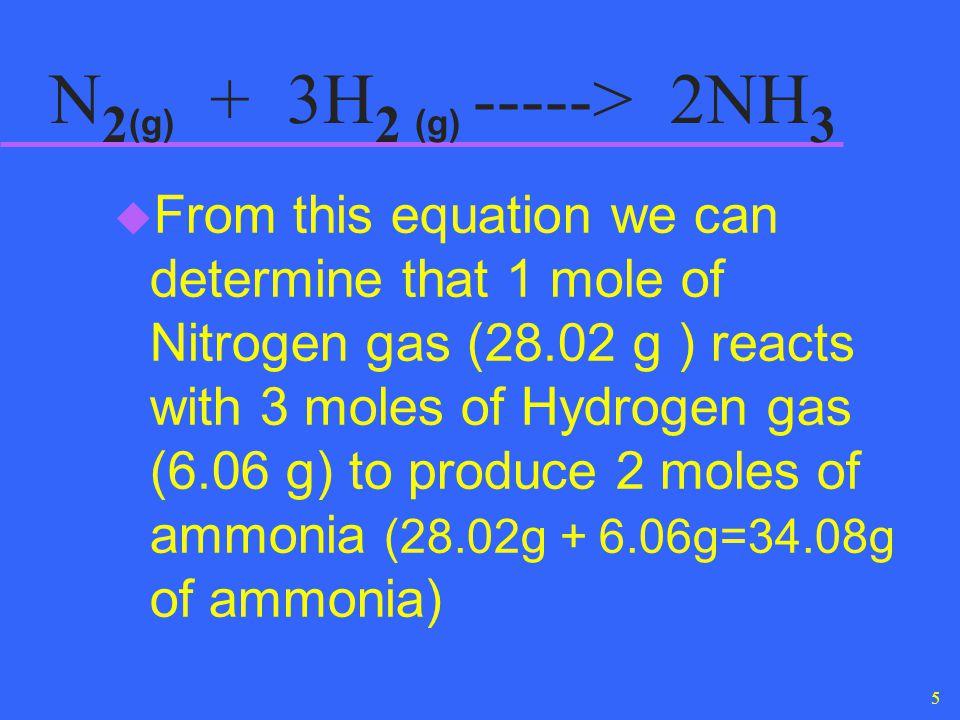 N2(g) + 3H2 (g) -----> 2NH3