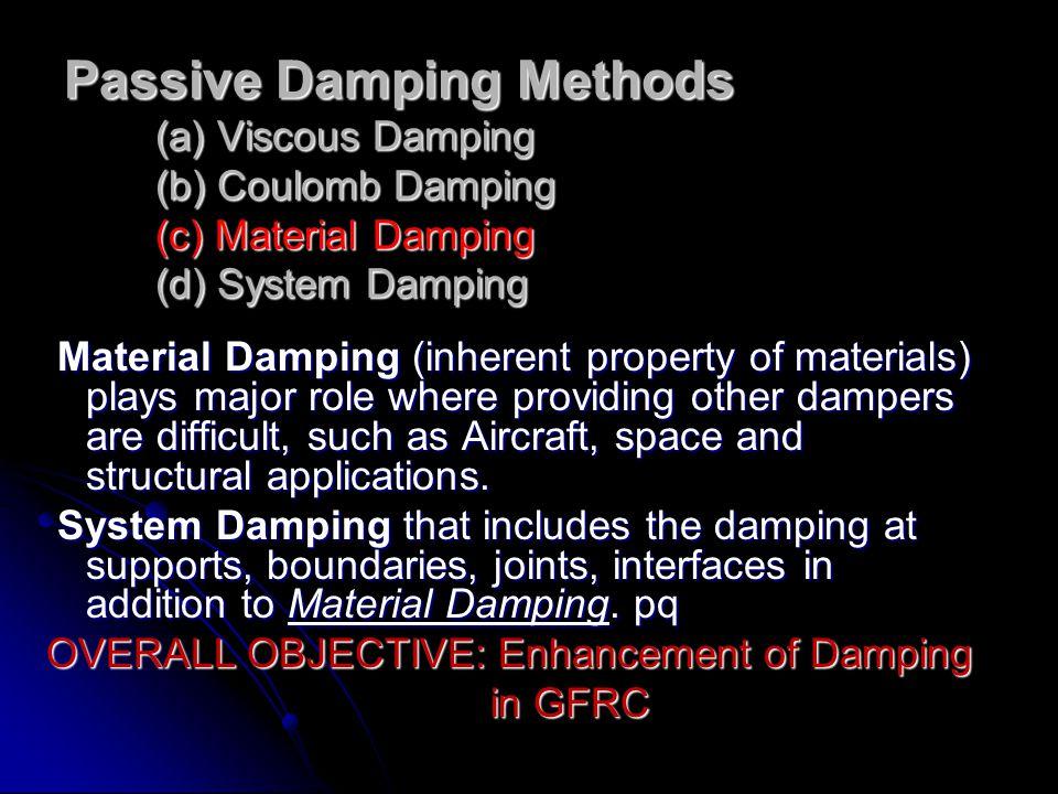 Passive Damping Methods (a) Viscous Damping (b) Coulomb Damping (c) Material Damping (d) System Damping