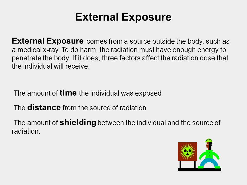 External Exposure