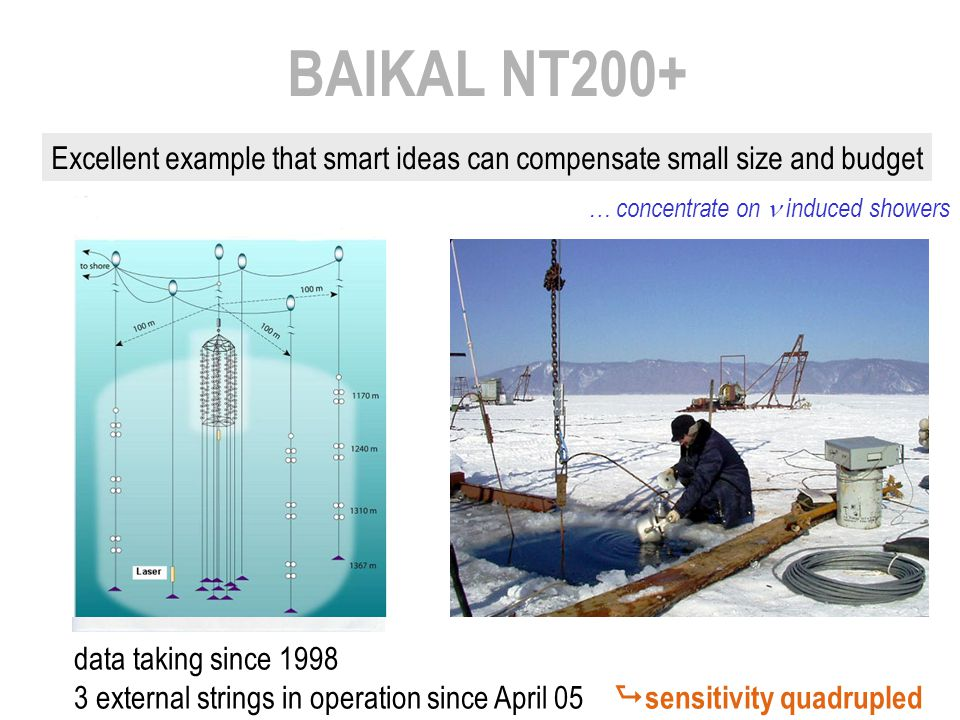 BAIKAL NT200+ Excellent example that smart ideas can compensate small size and budget. … concentrate on  induced showers.
