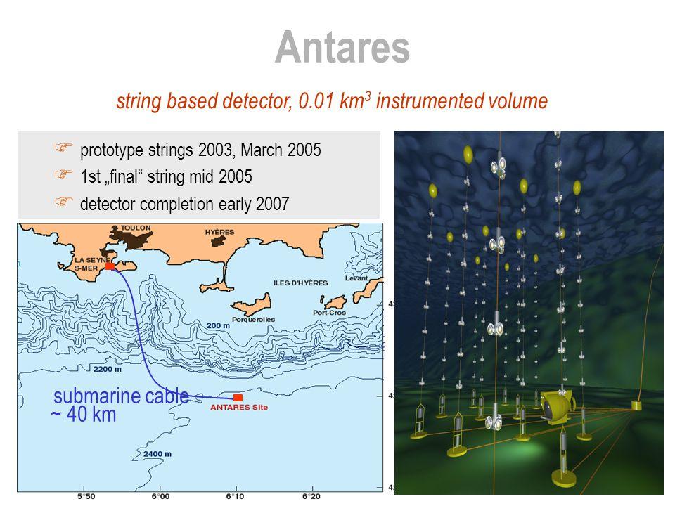 Antares string based detector, 0.01 km3 instrumented volume