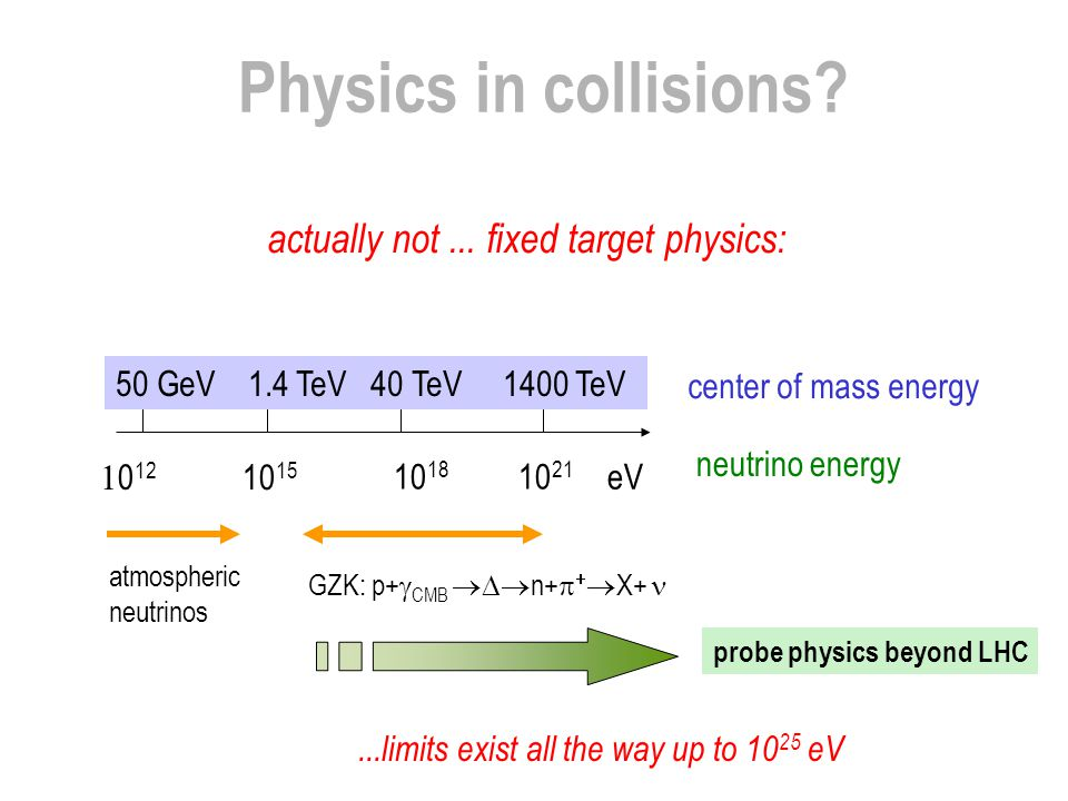 Physics in collisions actually not ... fixed target physics: 1012