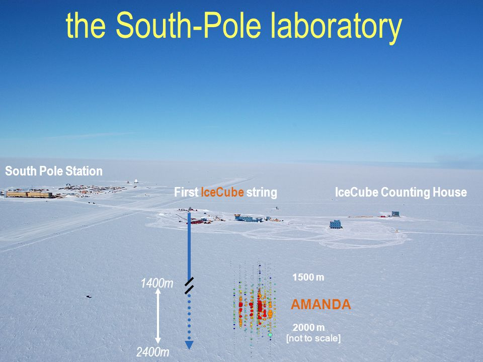 the South-Pole laboratory