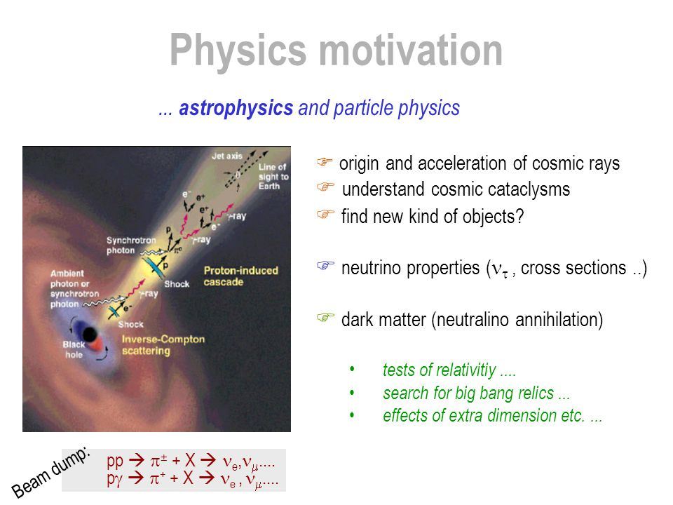 Physics motivation ... astrophysics and particle physics
