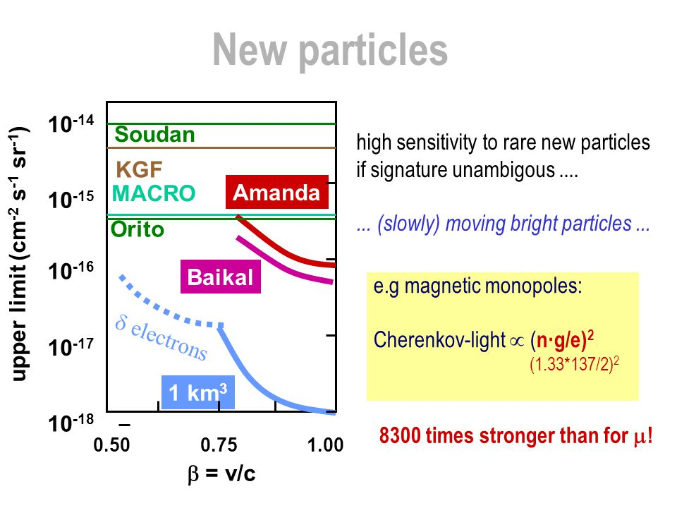 New particles 10-14 Soudan high sensitivity to rare new particles