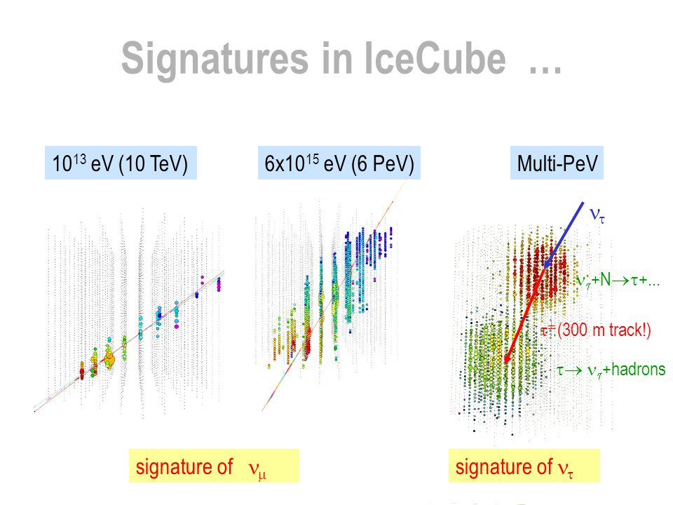 Signatures in IceCube …