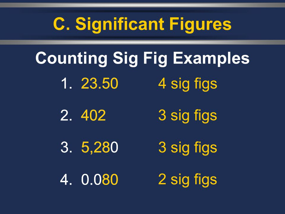 Counting Sig Fig Examples