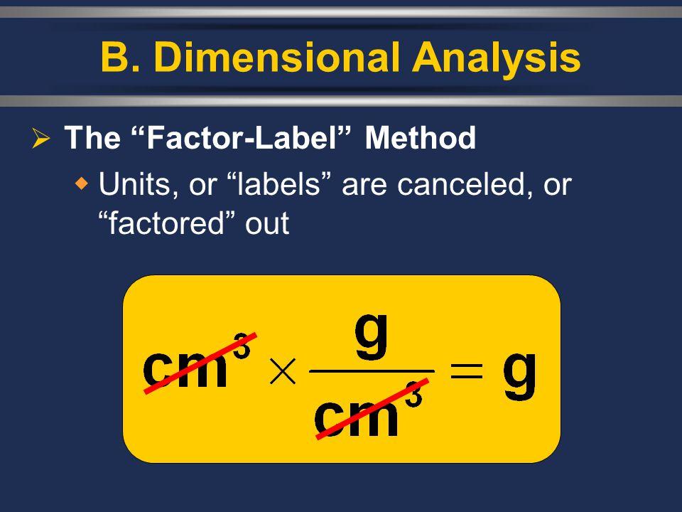 B. Dimensional Analysis