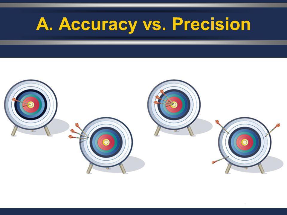 A. Accuracy vs. Precision