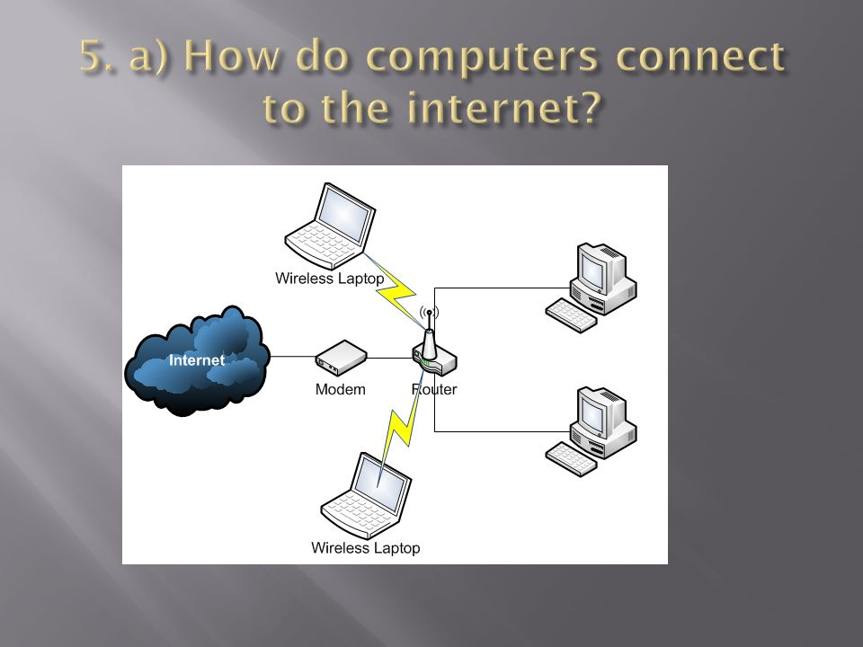 5. a) How do computers connect to the internet