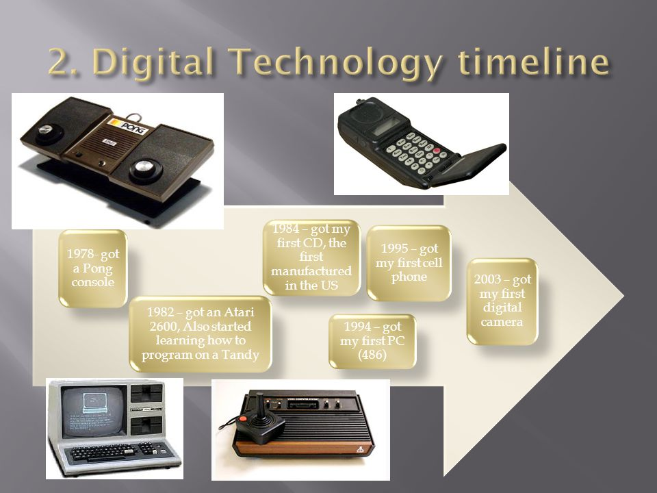 2. Digital Technology timeline