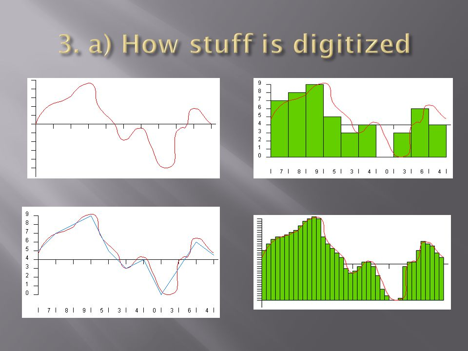 3. a) How stuff is digitized