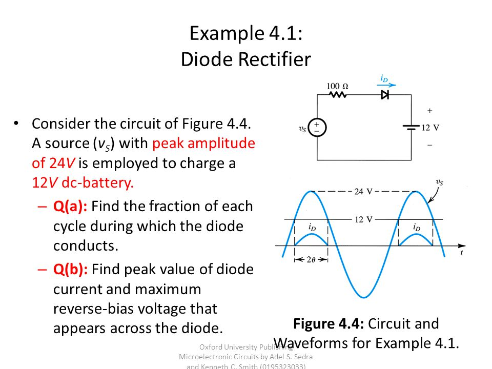 Example 4.1: Diode Rectifier