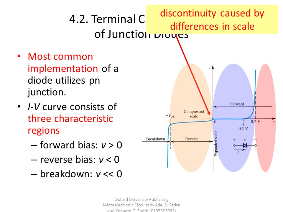 4.2. Terminal Characteristics of Junction Diodes