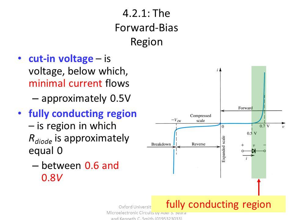 4.2.1: The Forward-Bias Region