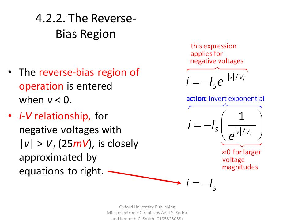 The Reverse-Bias Region