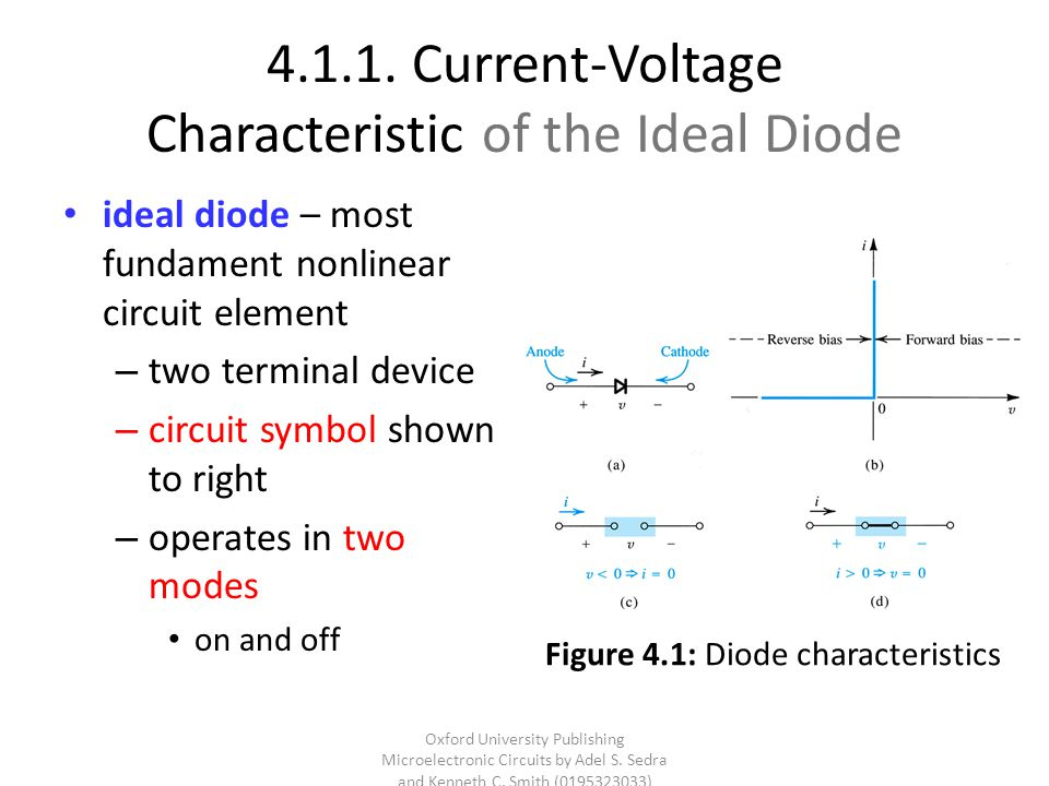 4.1.1. Current-Voltage Characteristic of the Ideal Diode