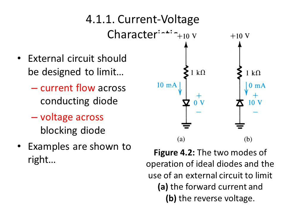 4.1.1. Current-Voltage Characteristic