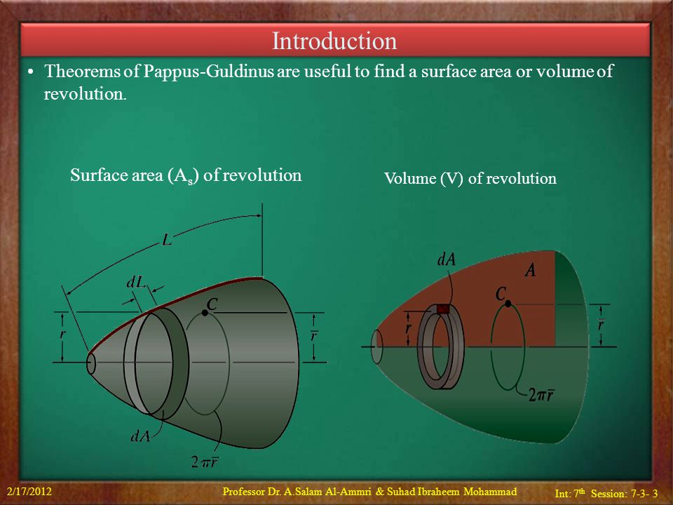Introduction Theorems of Pappus-Guldinus are useful to find a surface area or volume of revolution.