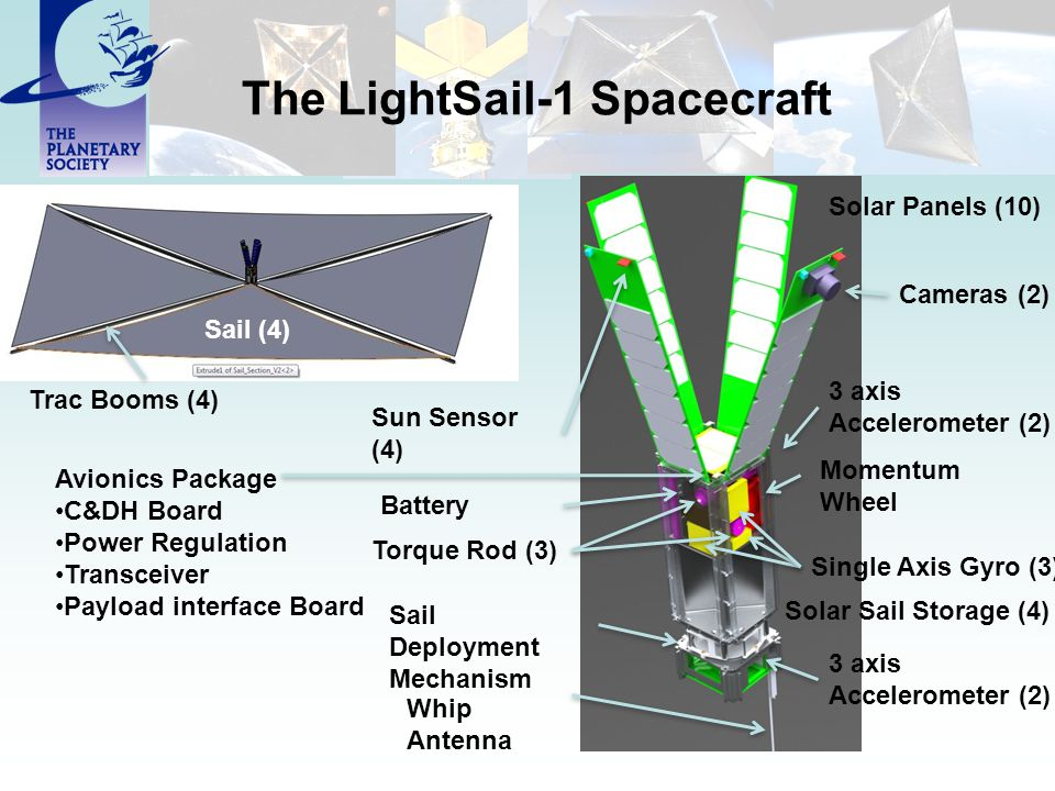 The LightSail-1 Spacecraft