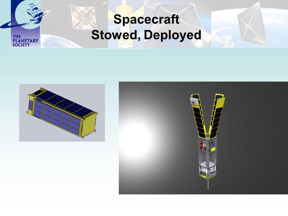 Spacecraft Stowed, Deployed