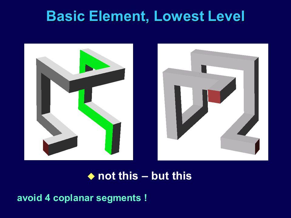 Basic Element, Lowest Level