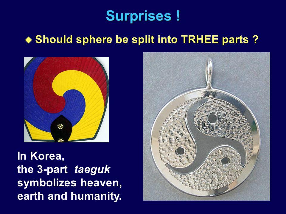 Surprises ! Should sphere be split into TRHEE parts