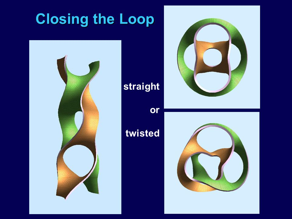 Closing the Loop straight or twisted
