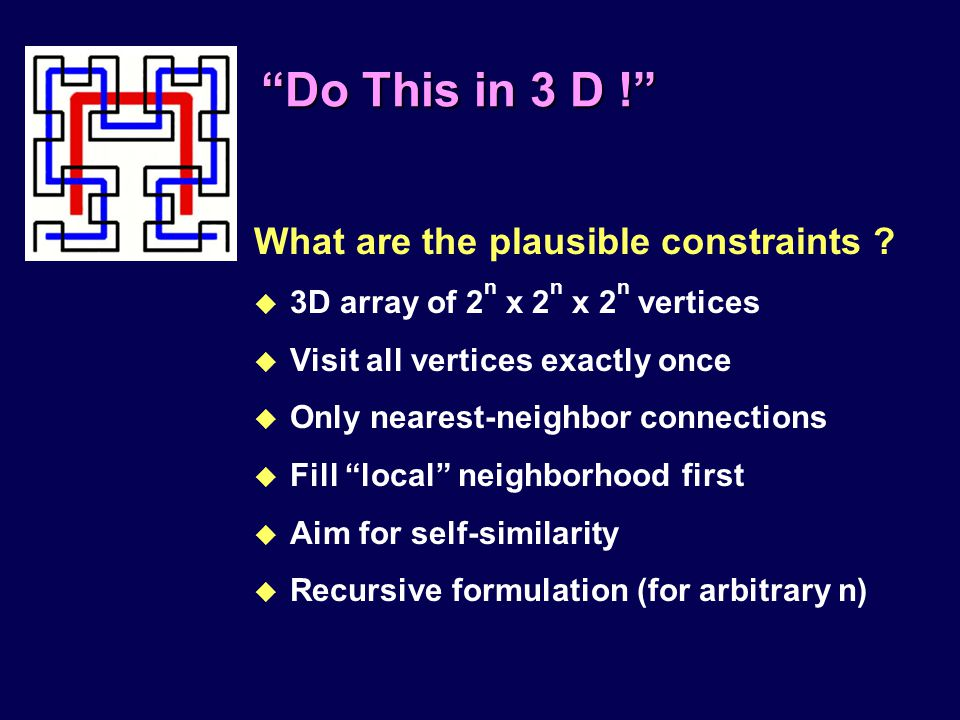 Do This in 3 D ! What are the plausible constraints