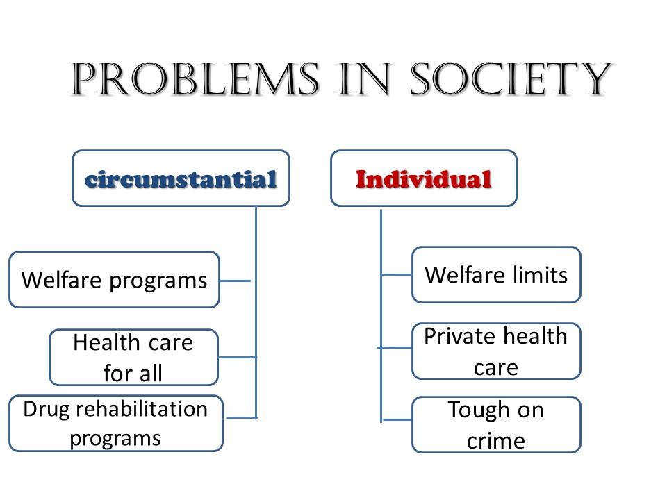Drug rehabilitation programs