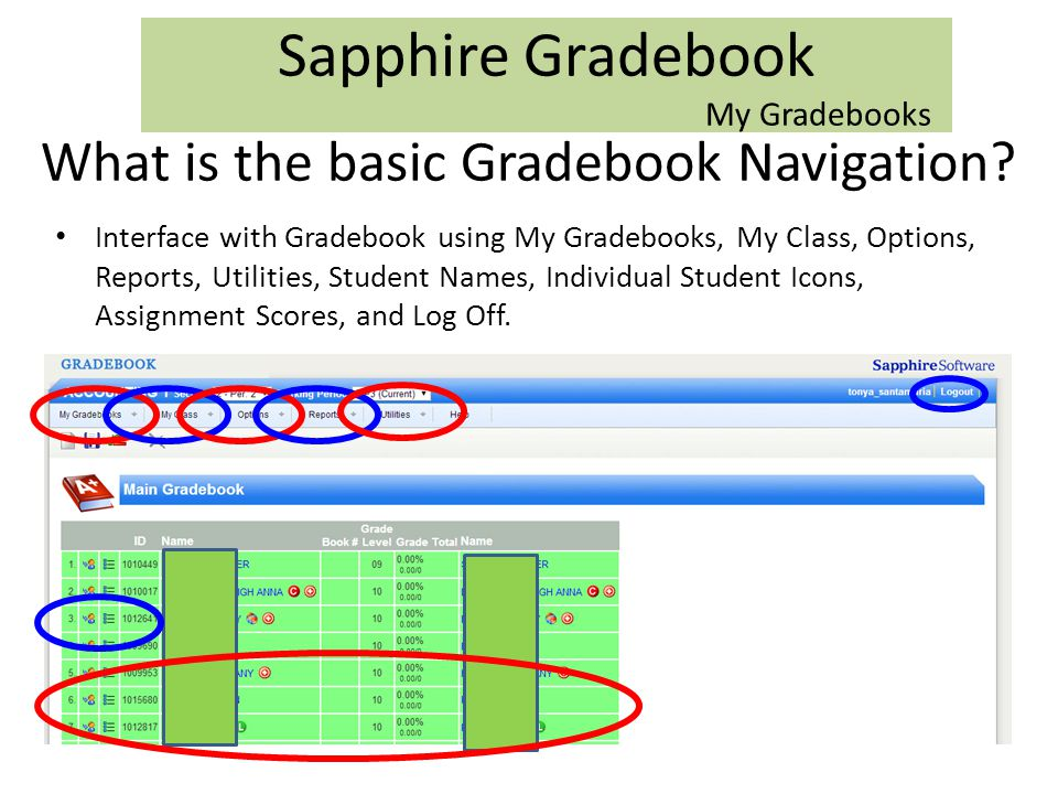 What is the basic Gradebook Navigation