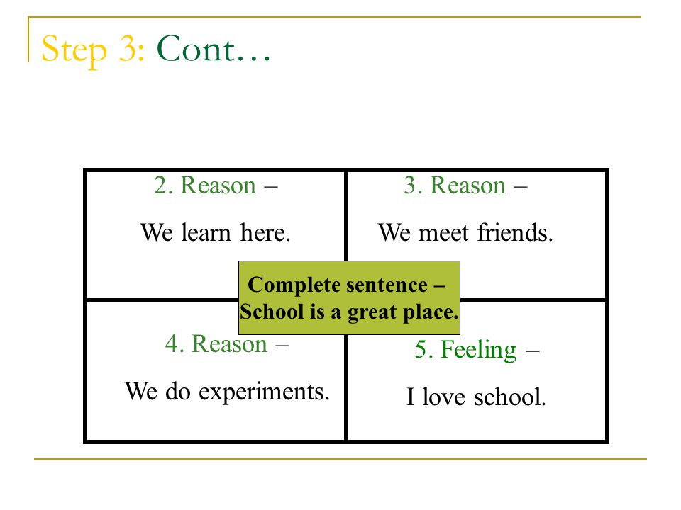Step 3: Cont… 2. Reason – We learn here. 3. Reason – We meet friends.