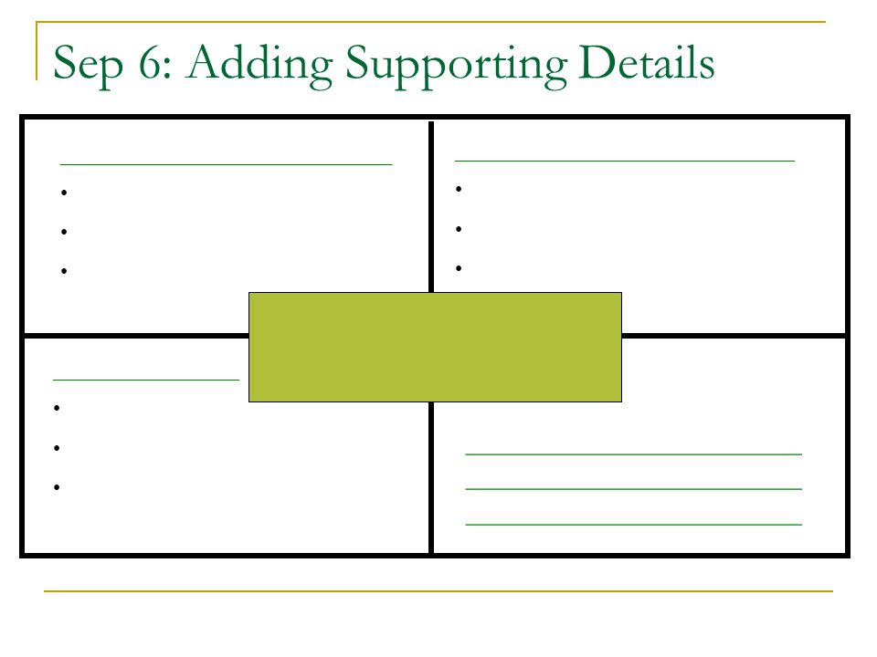 Sep 6: Adding Supporting Details