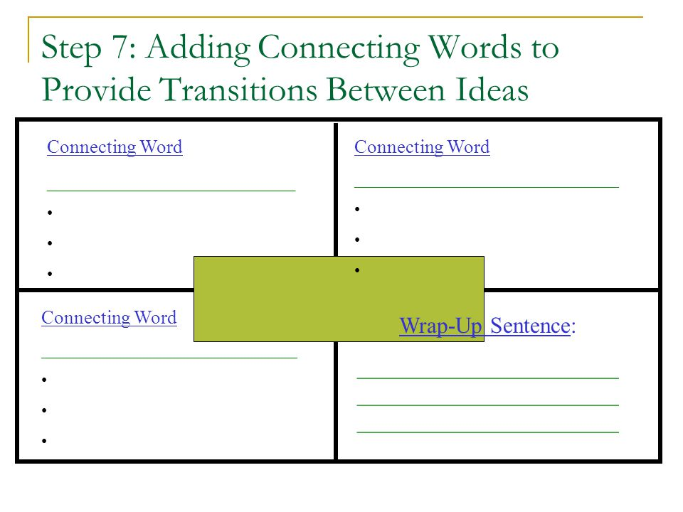 Step 7: Adding Connecting Words to Provide Transitions Between Ideas