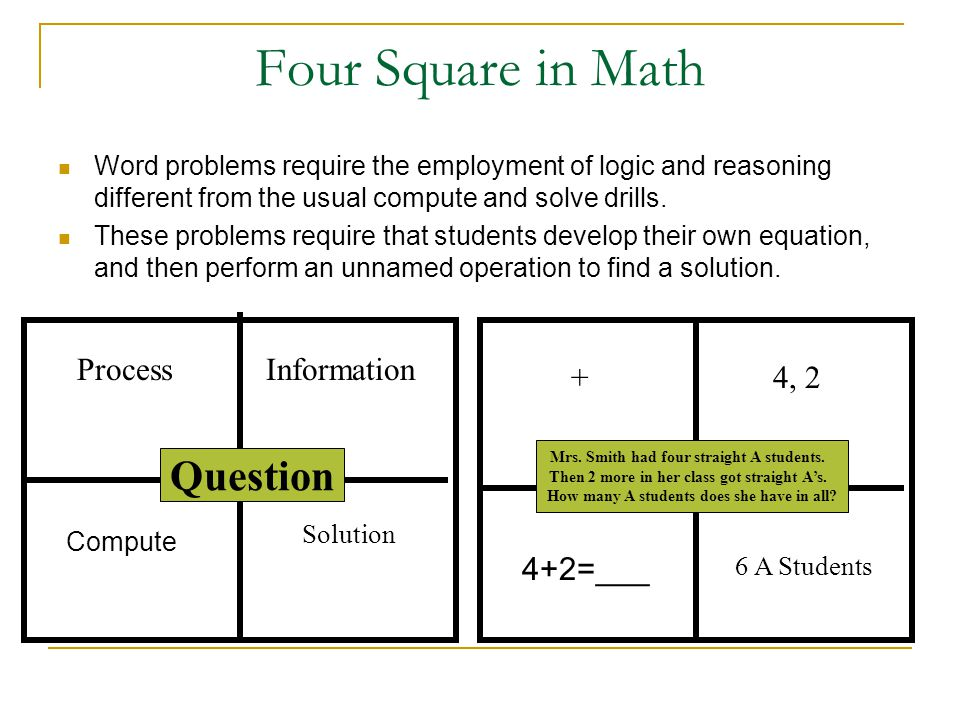 Four Square in Math Question Process Information + 4, 2 4+2=___
