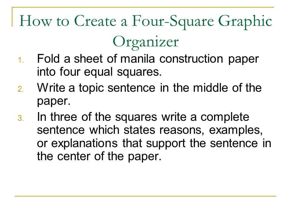 How to Create a Four-Square Graphic Organizer