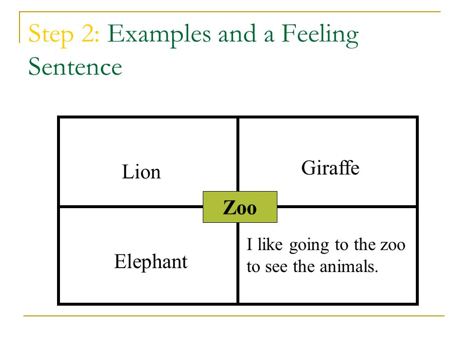 Step 2: Examples and a Feeling Sentence