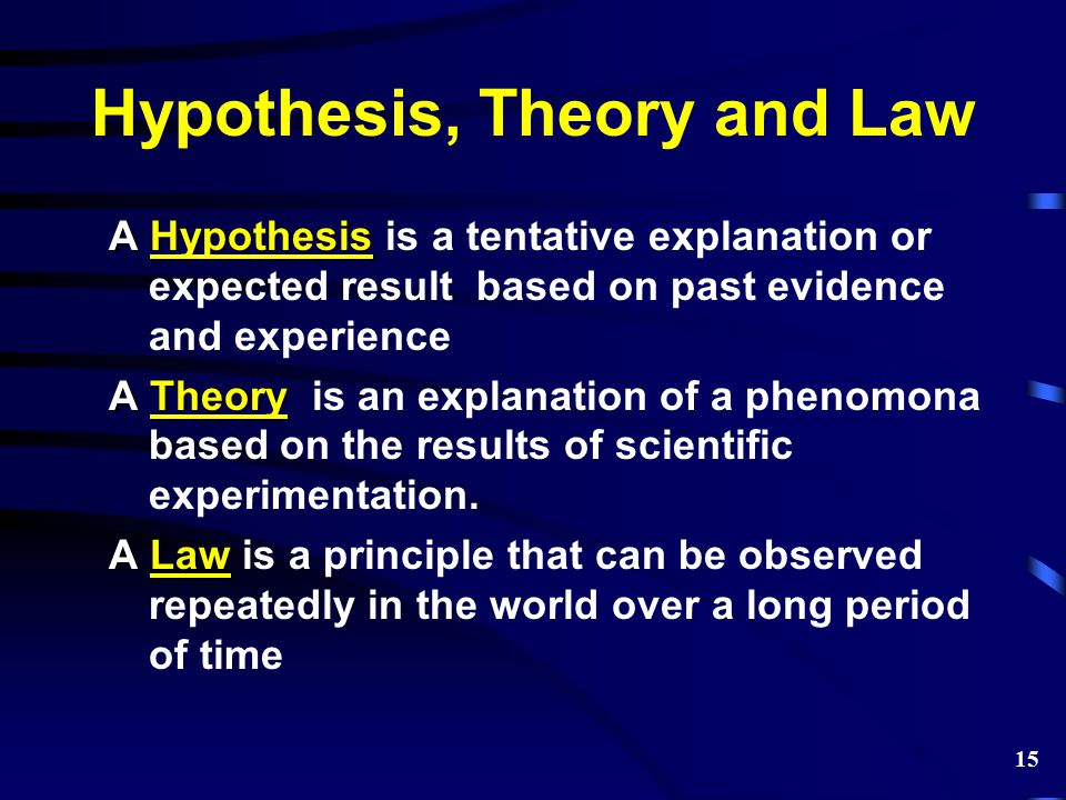 Hypothesis, Theory and Law