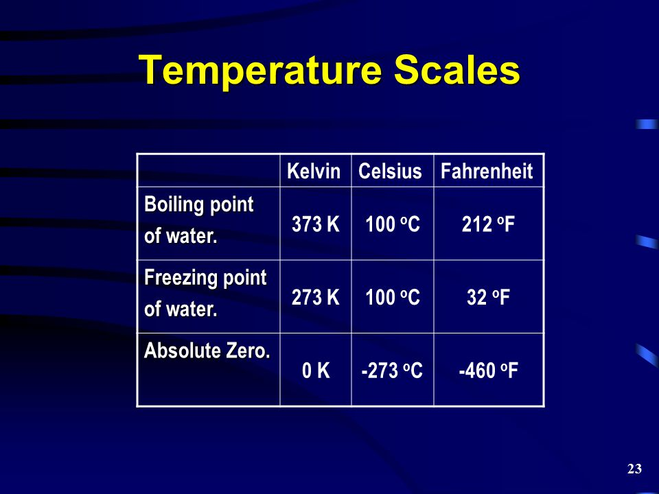 Temperature Scales Kelvin Celsius Fahrenheit Boiling point of water.