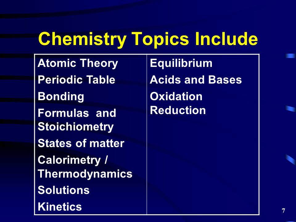 Chemistry Topics Include