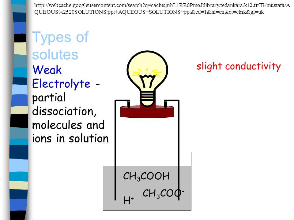 Types of solutes Weak Electrolyte - partial dissociation,