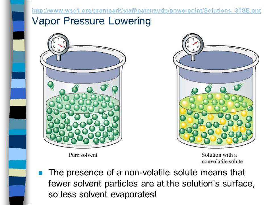 http://www.wsd1.org/grantpark/staff/patenaude/powerpoint/Solutions_30SE.ppt Vapor Pressure Lowering