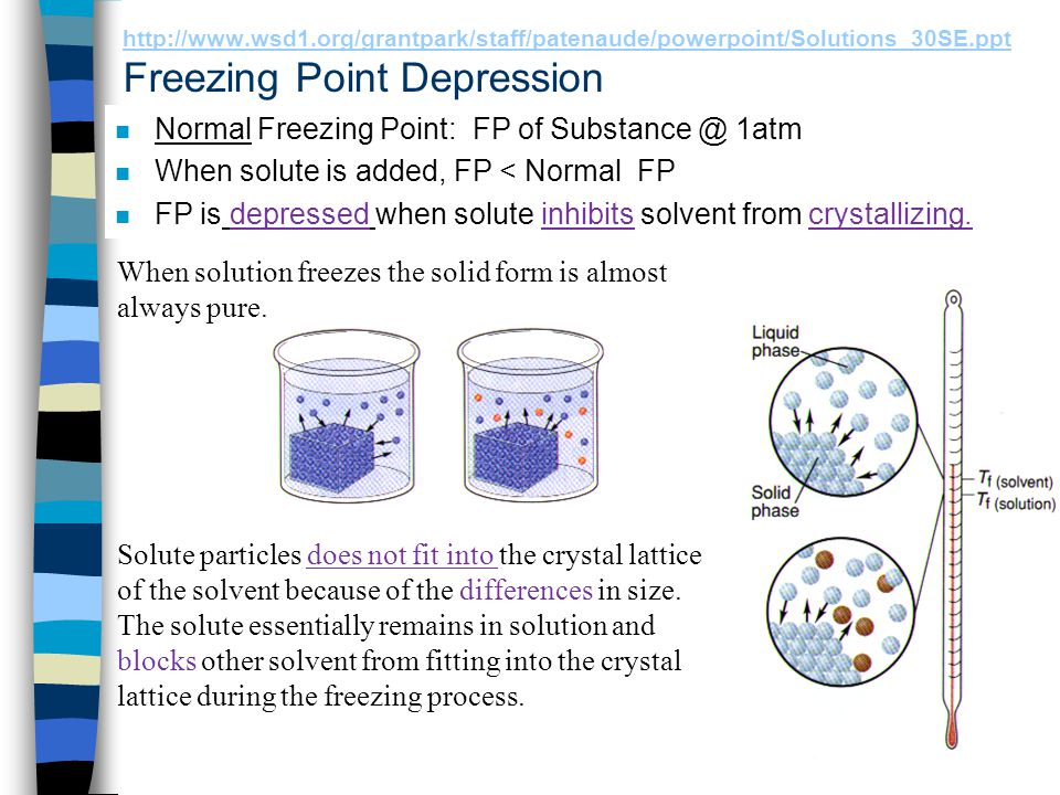 Normal Freezing Point: FP of Substance @ 1atm