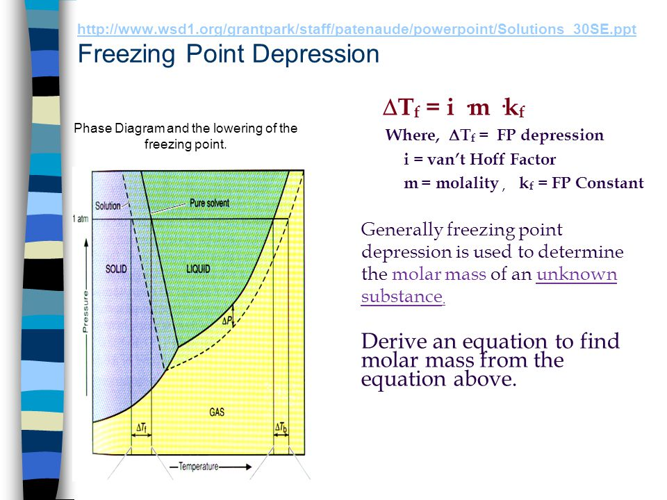 Phase Diagram and the lowering of the freezing point.